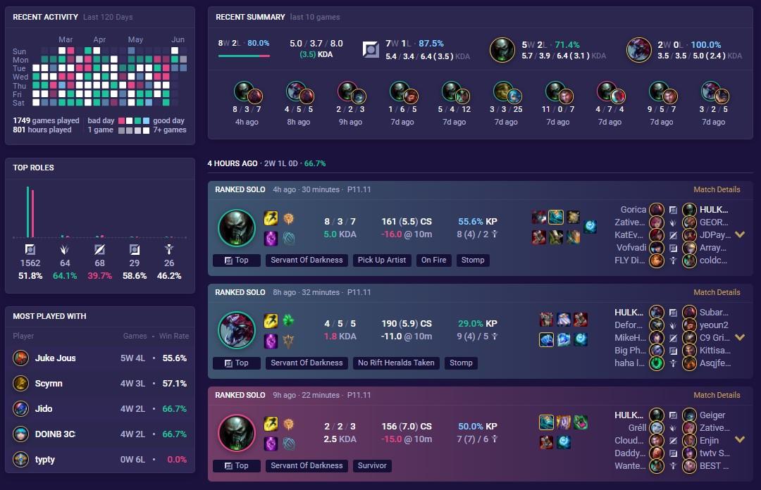 Tyler 1 match history profile
