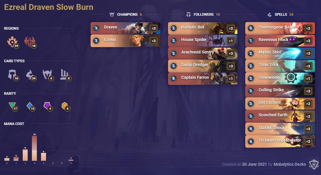 Ezreal Draven Slow Burn (LoR deck 6-30)