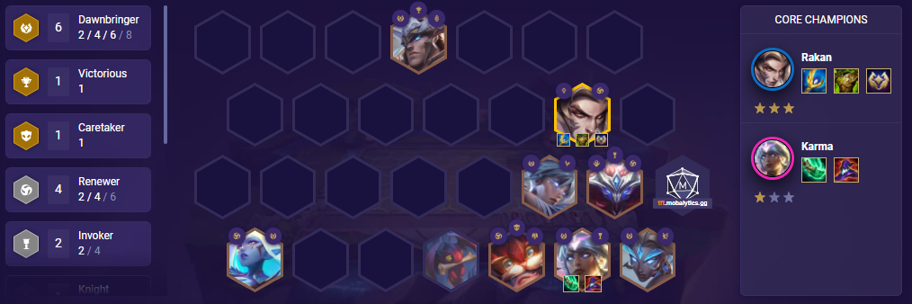 Rakan and Friends TFT Team Comp (Patch 11.15)