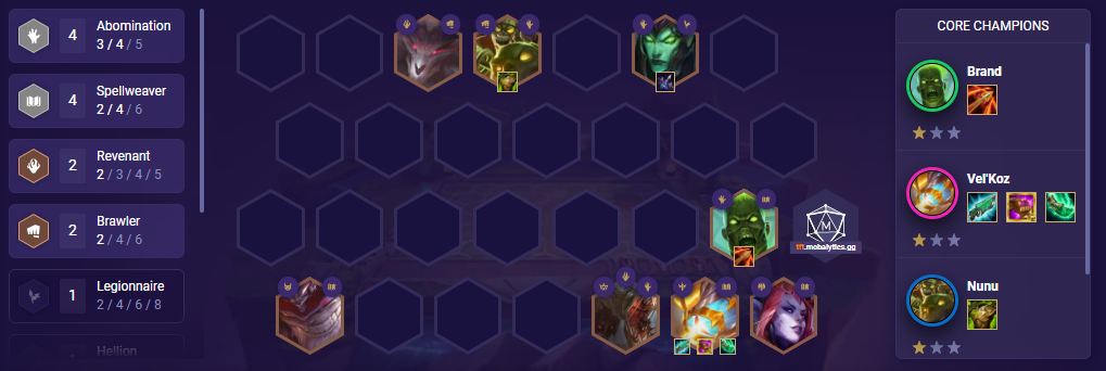 Abomination Squid TFT Team Comp (Patch 11.15)