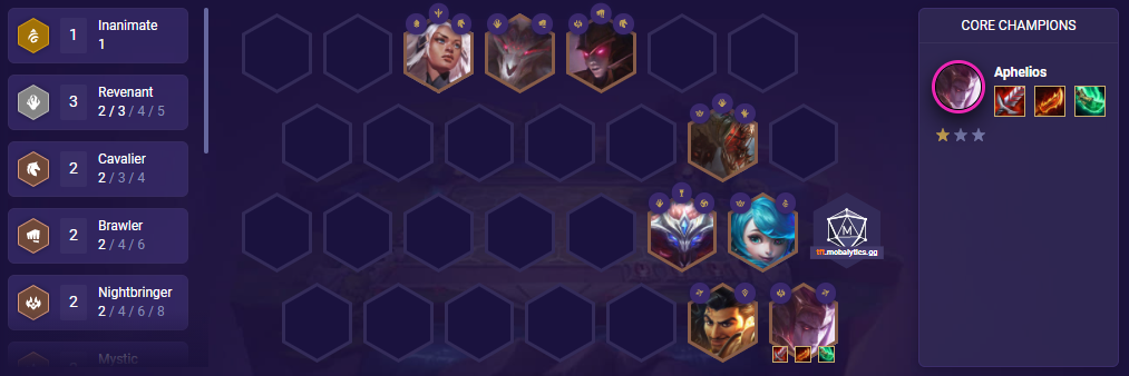 200 Years TFT Team Comp (Patch 11.15)