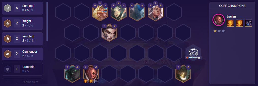 The Culling TFT Team Comp (Patch 11.15)