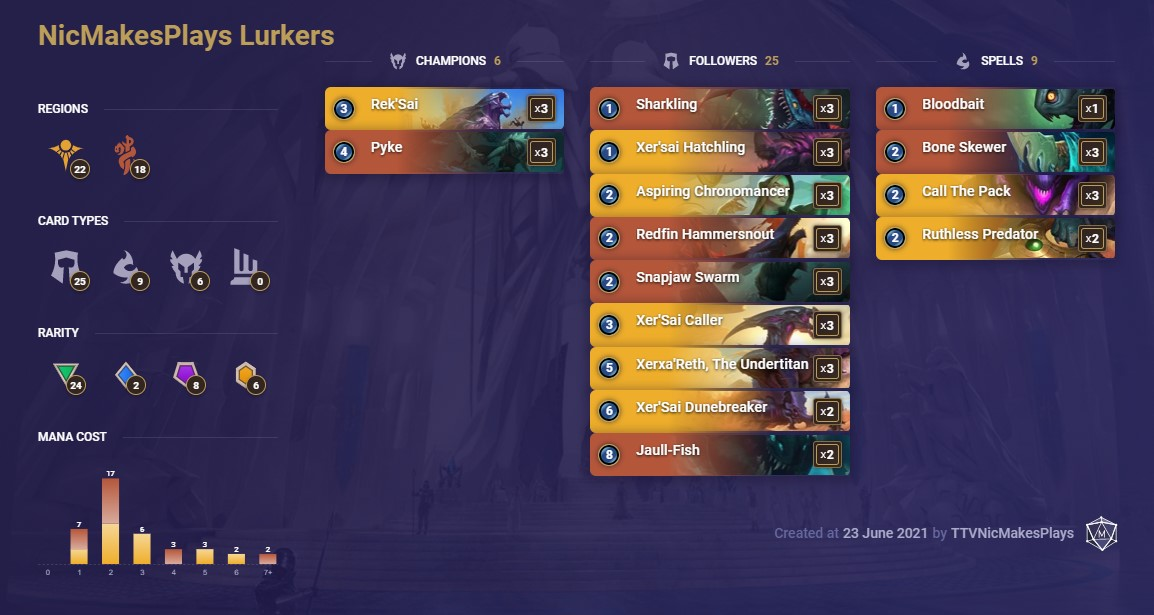 NicMakesPlays Lurkers (LoR Deck)