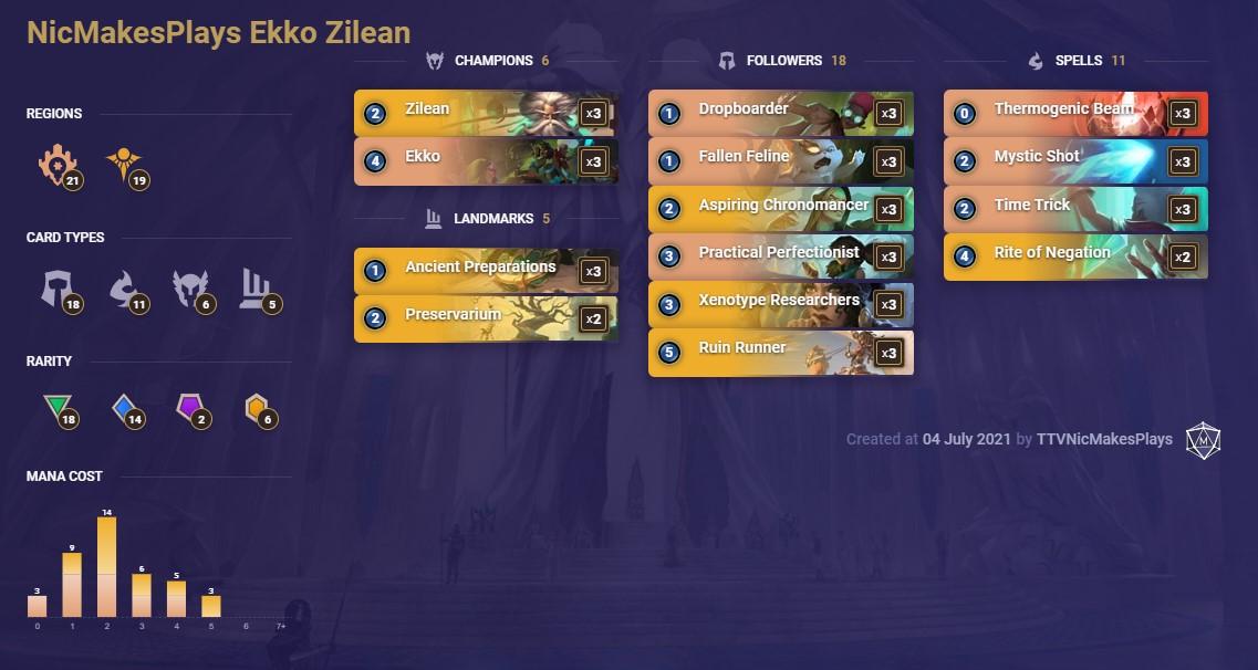 NicMakesPlays Ekko Zilean (LoR Deck)