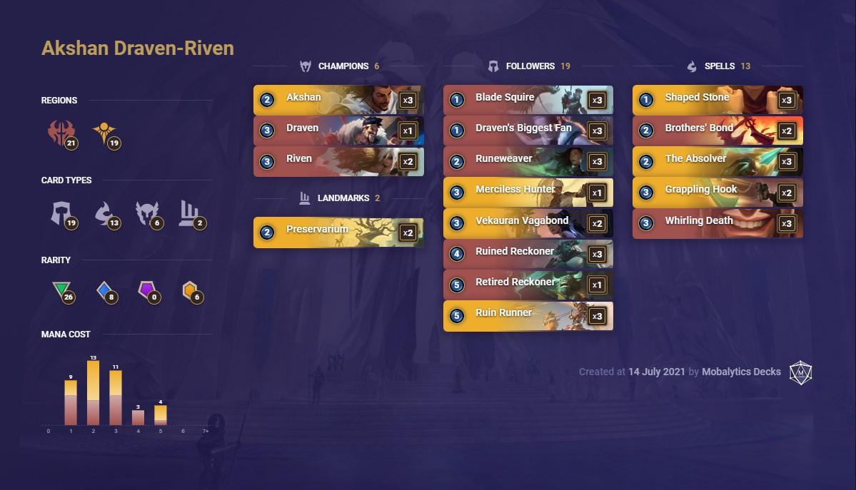 Akshan Draven-Riven (LoR deck 7-14)