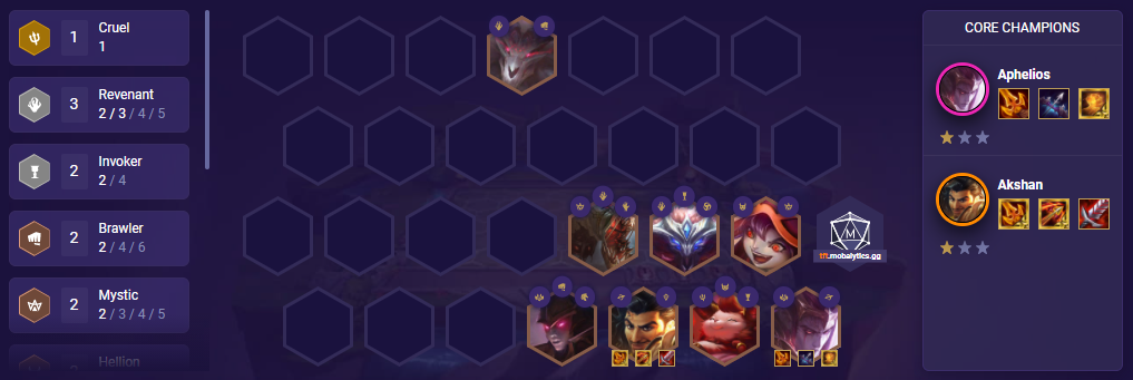 200 Years TFT Team Comp (Patch 11.17)
