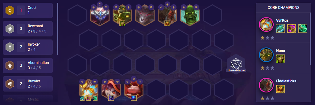 TFT Abomination Squid Team Comp Patch 11.18
