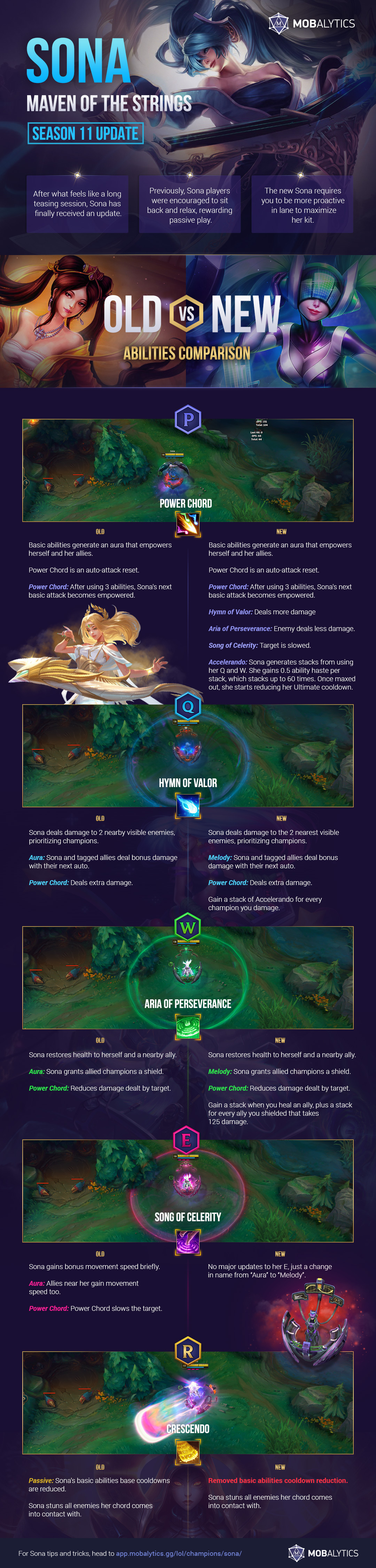 Season 11 Sona Update: Side-by-Side Ability Comparisons – Infographic