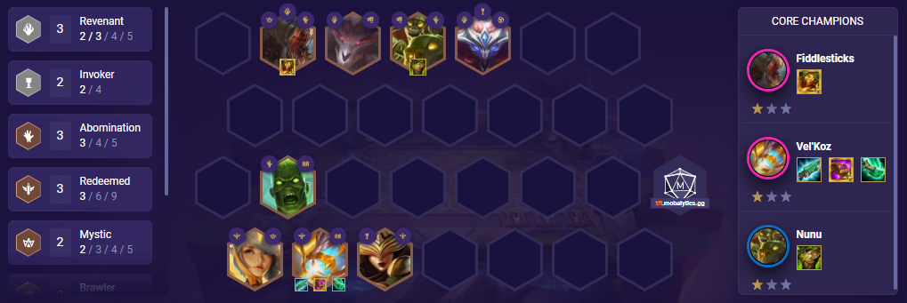 Abomination Squid TFT Team Comp (Patch 11.17)