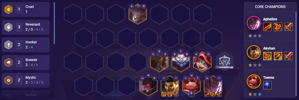 TFT 200 Years Team Comp (Patch 11.19)