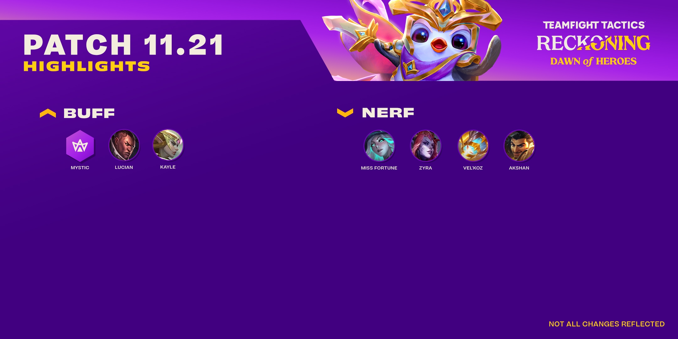 TFT Patch 11.21 Highlights